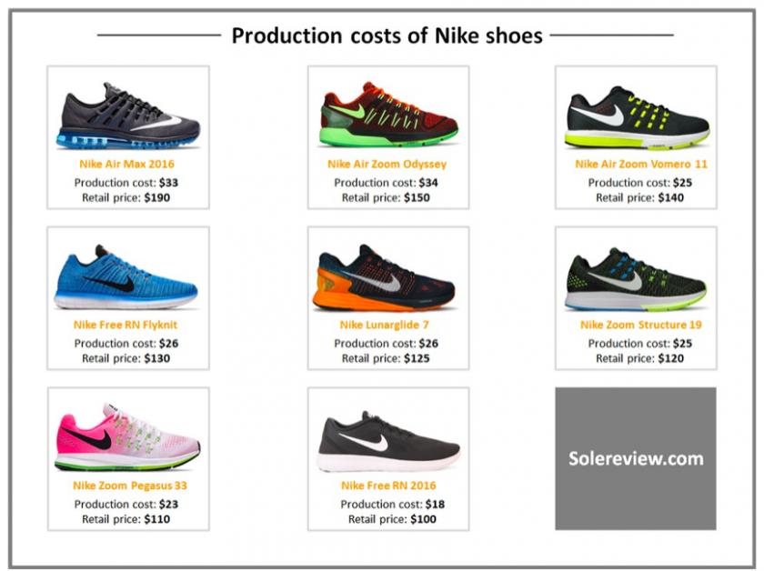 708732518 Cuánto cuesta fabricar unas zapatillas deportivas  - I parte