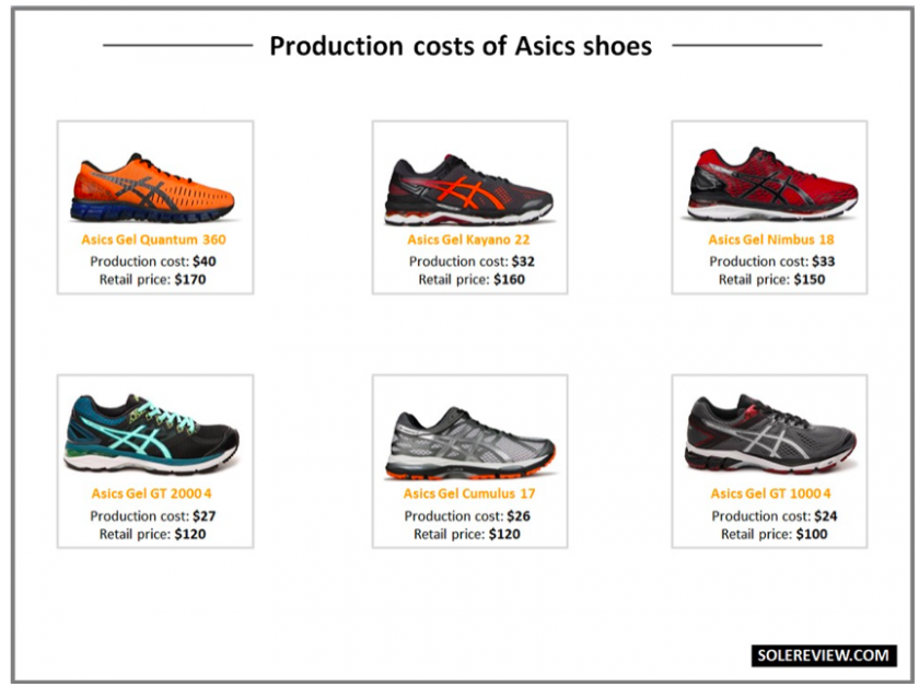 How Many Types Of Shoes Does Adidas Have