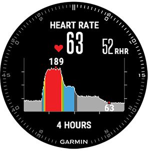Garmin Fenix HR 3