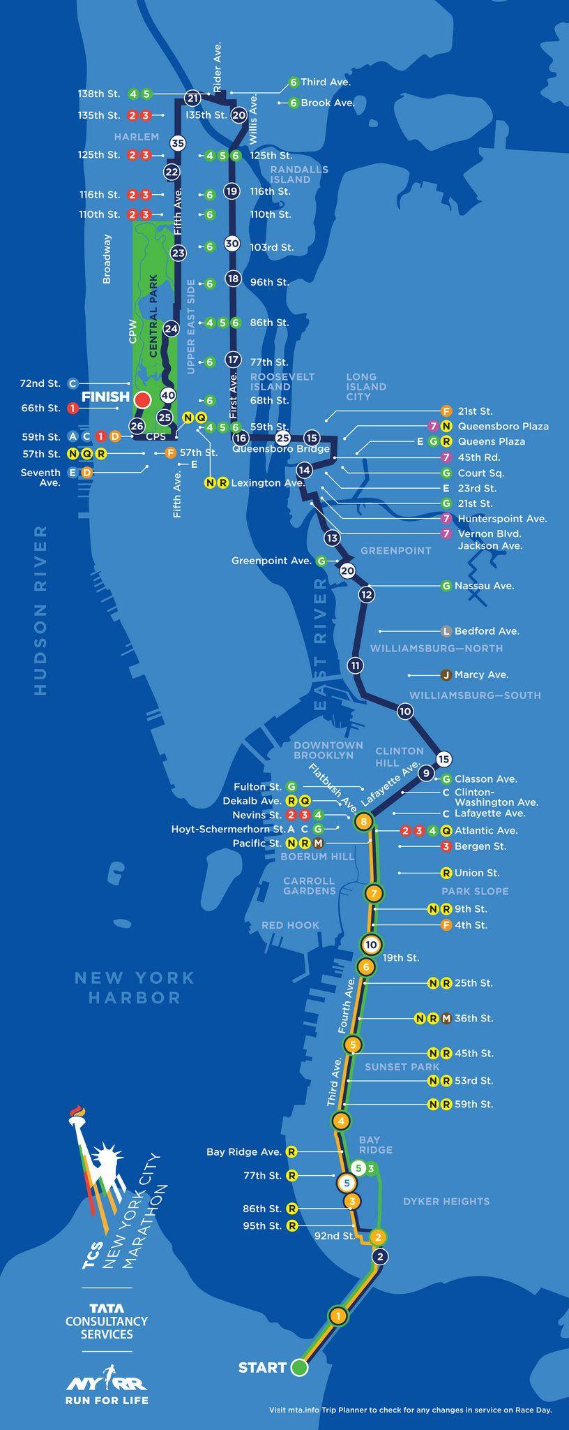 maraton nueva york recorrido