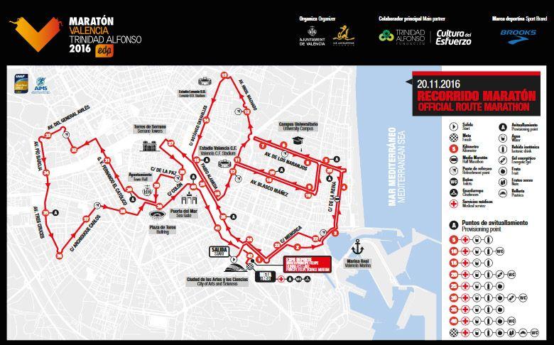 recorrido maratón valencia 2016