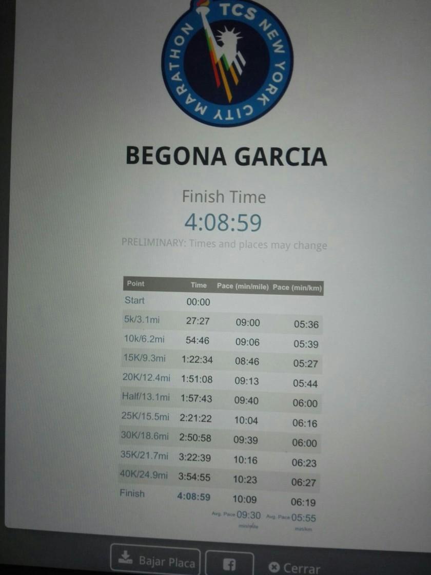 clasificaciones Maratón New York