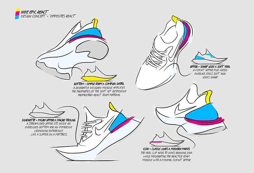 Nike Epic React Flyknit - foto 2