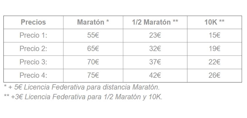 Madrid Maratón 2019 precios