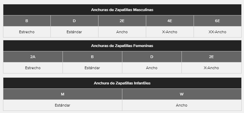 visitar Yogur Español  Zapatillas de running para corredores de pies anchos