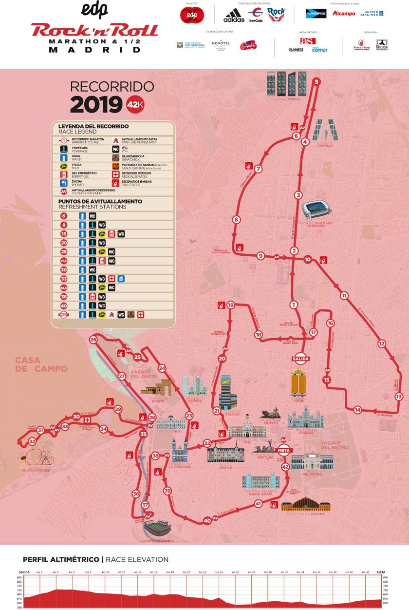 Adidas Ultra Boost 19 o Adidas Adizero Adios ¿Qué zapatilla de running elegirás para correr el Maratón de Madrid 2019? - Recorrido - foto 1