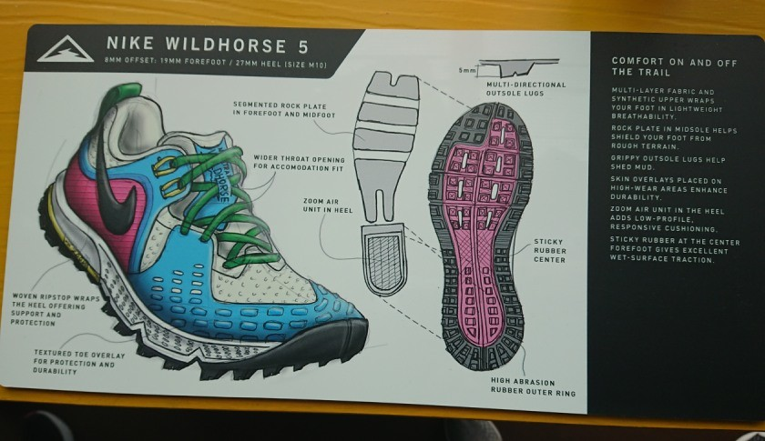 Nike Pegasus 36 Trail: La apuesta de Nike por llevar el
