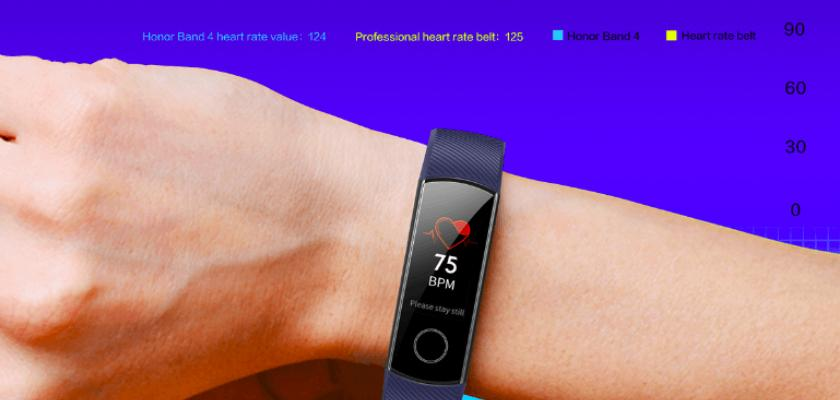 Honor Band 4 monitorea tu frecuencia cardíaca