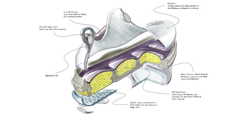 Nike Joyride, tecnologia