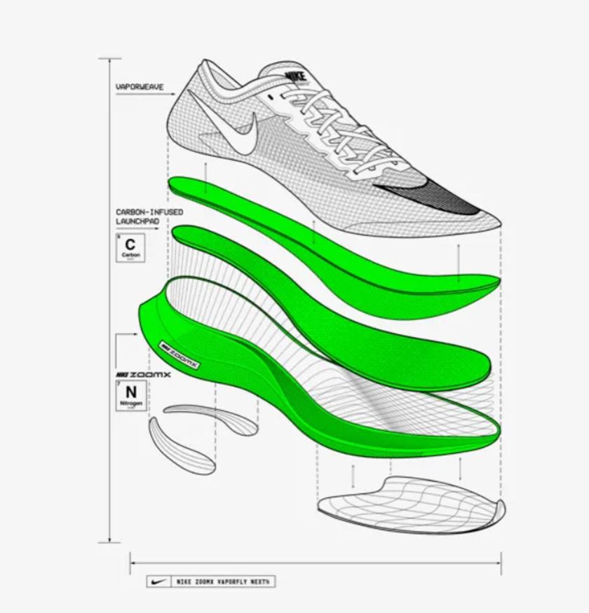 Zapatillas de running Nike ZoomX Vaporfly Next%, claves del éxito - foto 3
