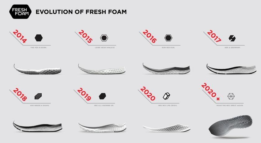 Evolución del Fresh Foam, espuma de amortiguación New Balance
