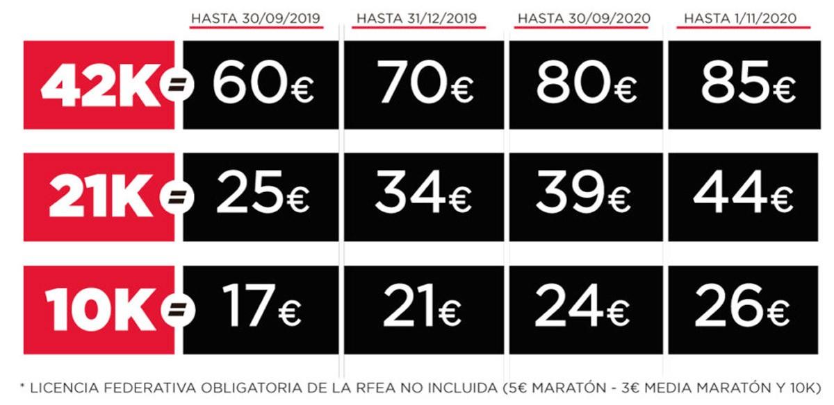 inscripciones al Maratón de Madrid 2020, 15 de noviembre - foto 3