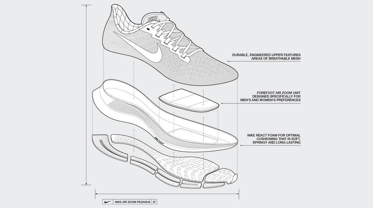 Nike Air Zoom Pegasus 37, tecnologías