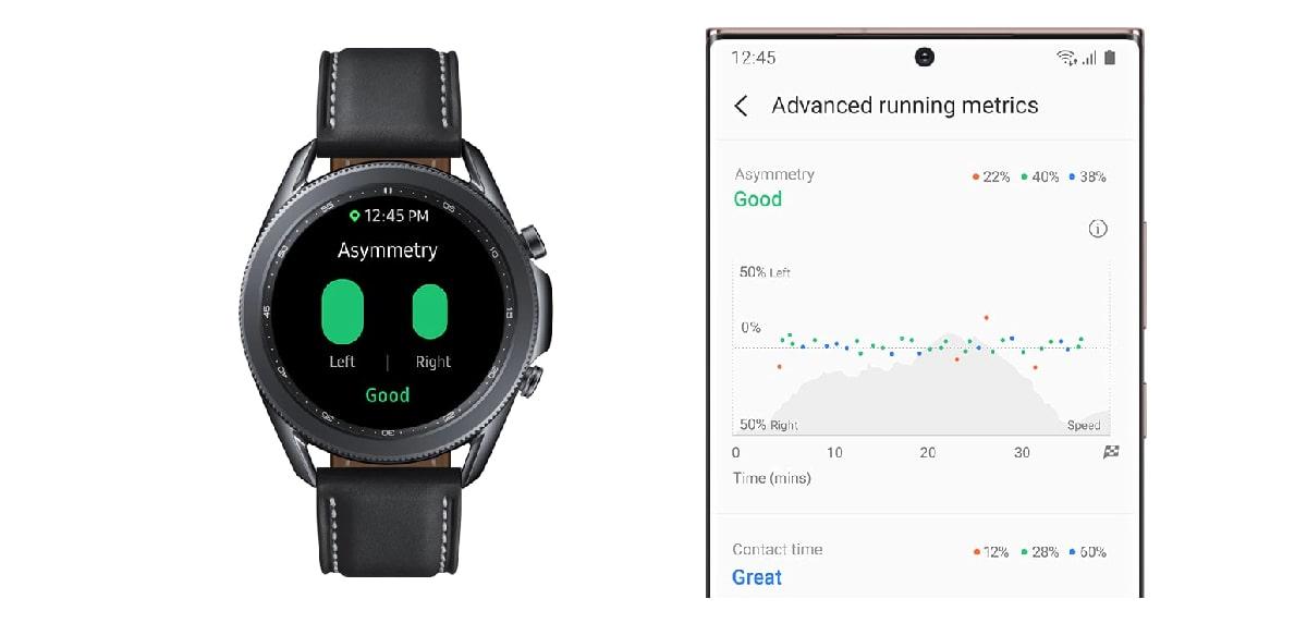 Samsung Galaxy Watch3, características principales