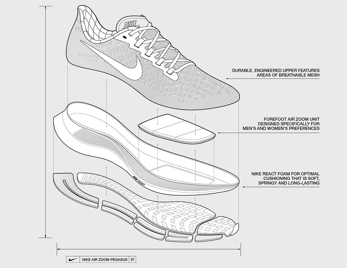 Nike Pegasus 37, partes de la zapatilla - foto 2