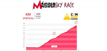 Mágina Sky Race 2021 en directo: clasificaciones del Campeonato de España de Kilómetro Vertical y en Línea