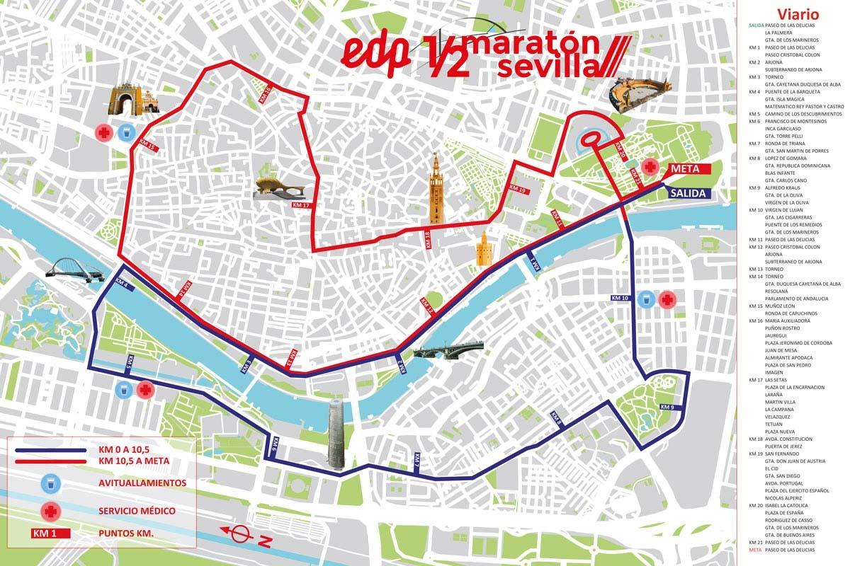 Plano del EDP Medio Maratón Sevilla 2021