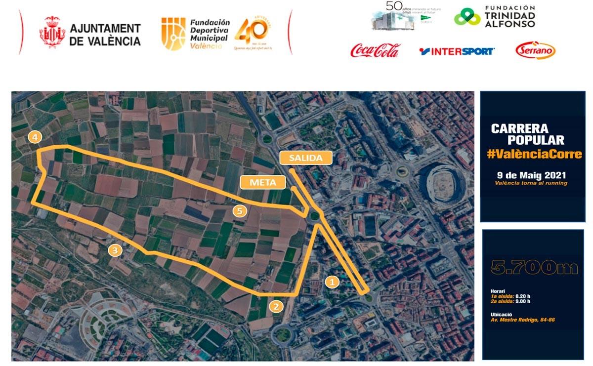 Recorrido de la carrera popular Valencia Corre 2021 - foto 1