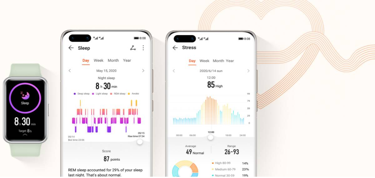 Huawei Band 6, caractéristiques