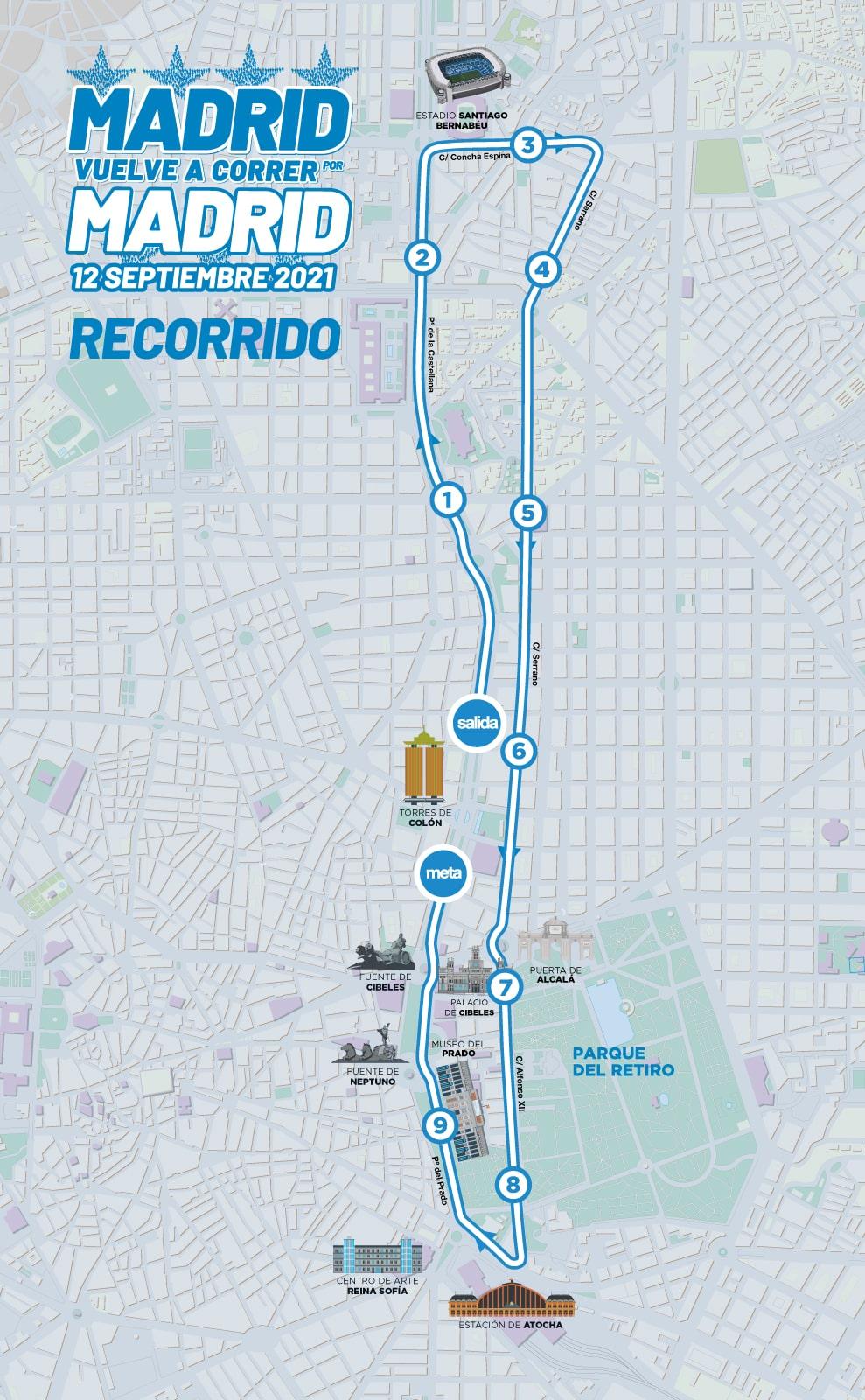 Madrid vuelve a correr Madrid 2021, mapa